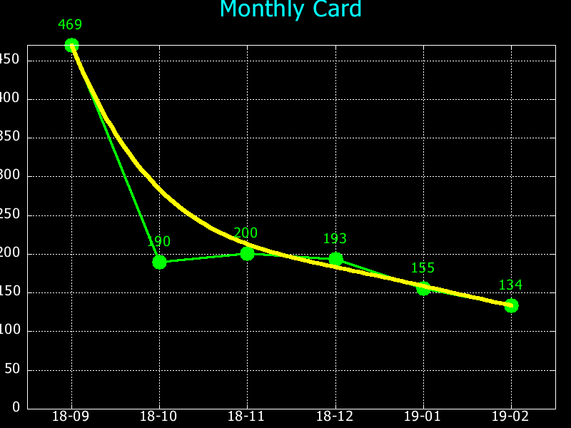 monthly_card.png